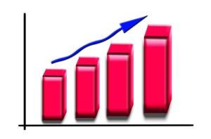 Marketing Increases Sales